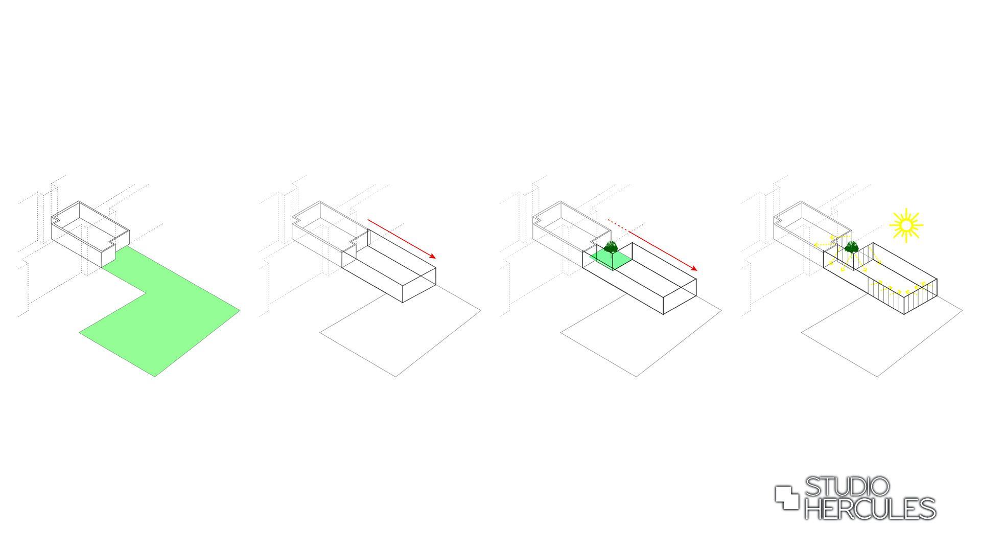 Diagram van iteraties in moderne woning Amsterdam